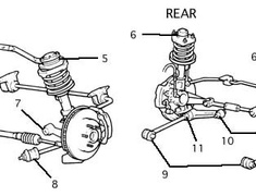 TRD - Suspension Bushes