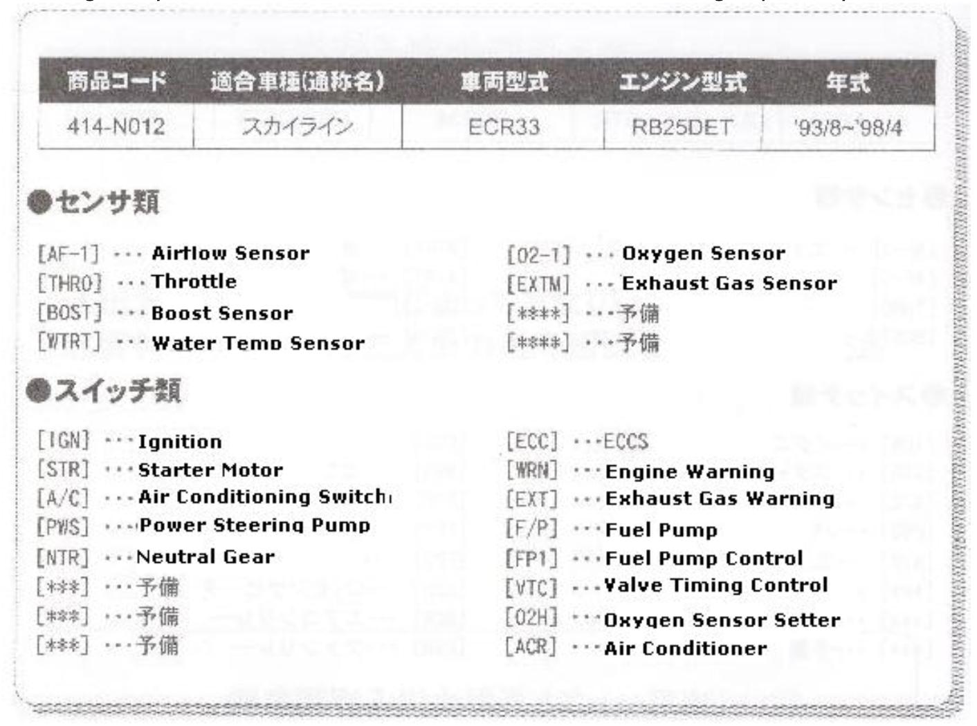 Basic - Checking Sensors