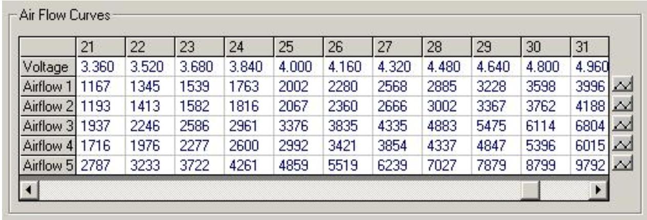 PowerFC - LJetro vs DJetro