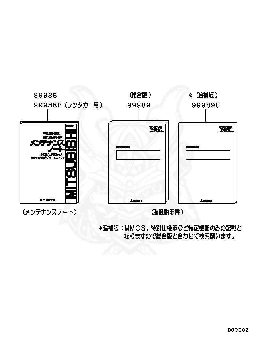 Mitsubishi - Maintenance Note