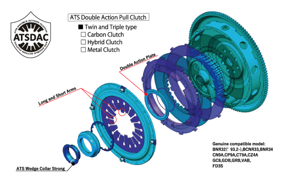 ATS - Carbon Clutch - Double Action Pull Type