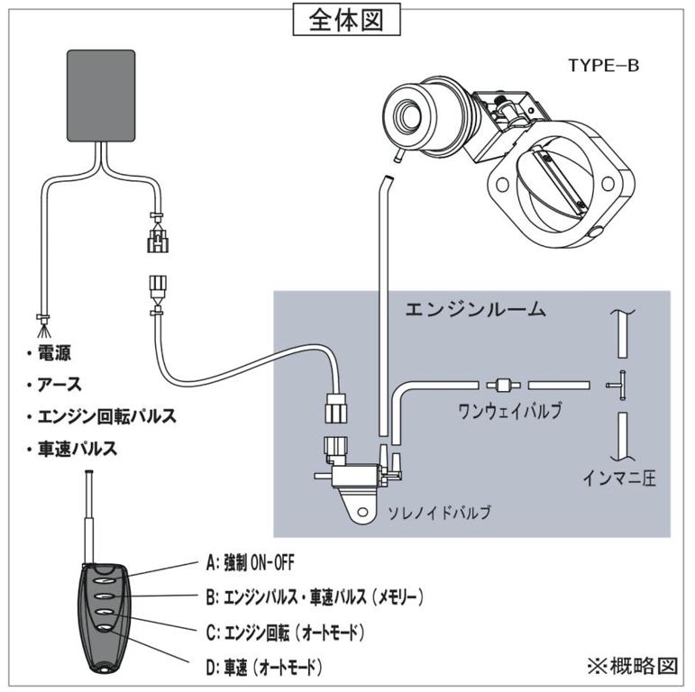 APEXi - Active Exhaust Control Valve