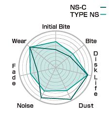 Project Mu NS-C