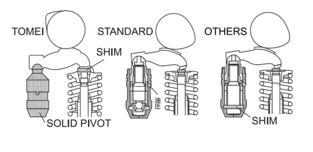 Tomei - Solid Pivot & Test Shim Guide - SR20