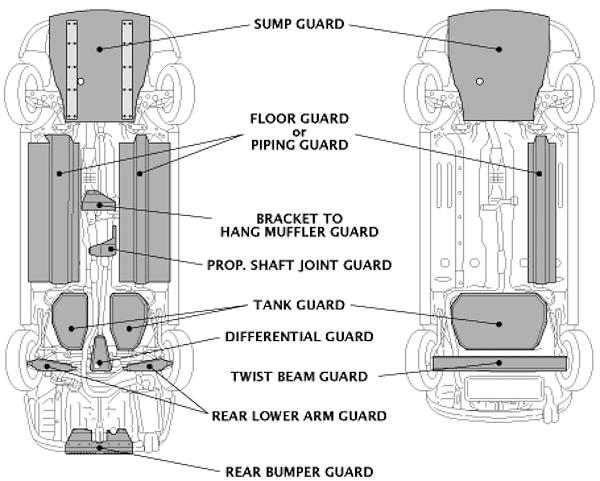 ARP Sport - Tank Guard
