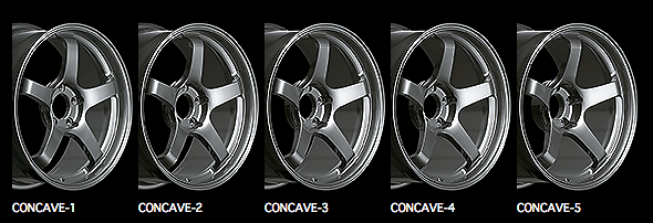 Concave Shapes