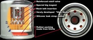 Power LLC - Mag II Oil Filter