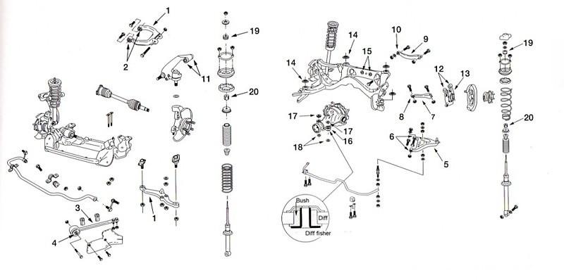 nismo suspension link bush parts gt r bcnr33. Black Bedroom Furniture Sets. Home Design Ideas