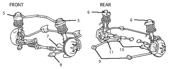 TRD - Suspension Bushes - MR2
