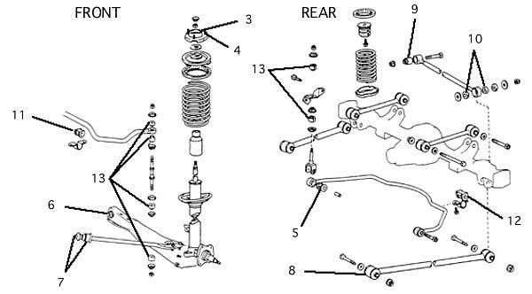 TRD - Suspension Bushes - AE86