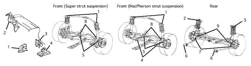 TRD - Suspension Bushes - AE111