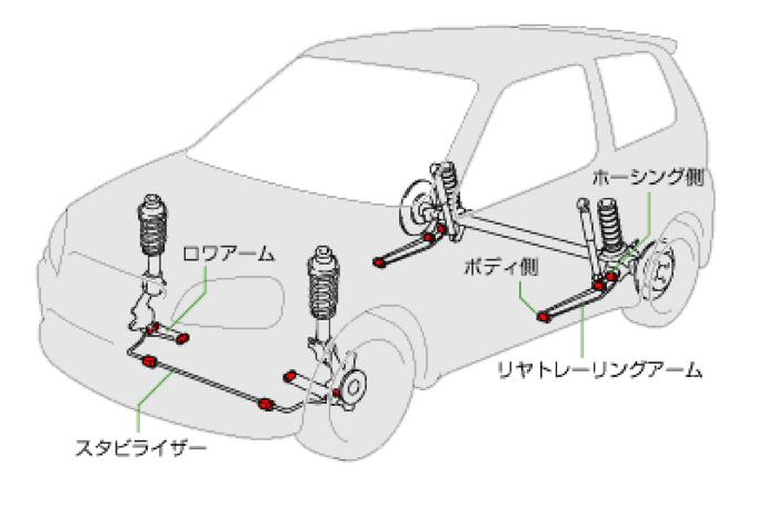 Monster Sport - Suspension Bush Set - Ignis