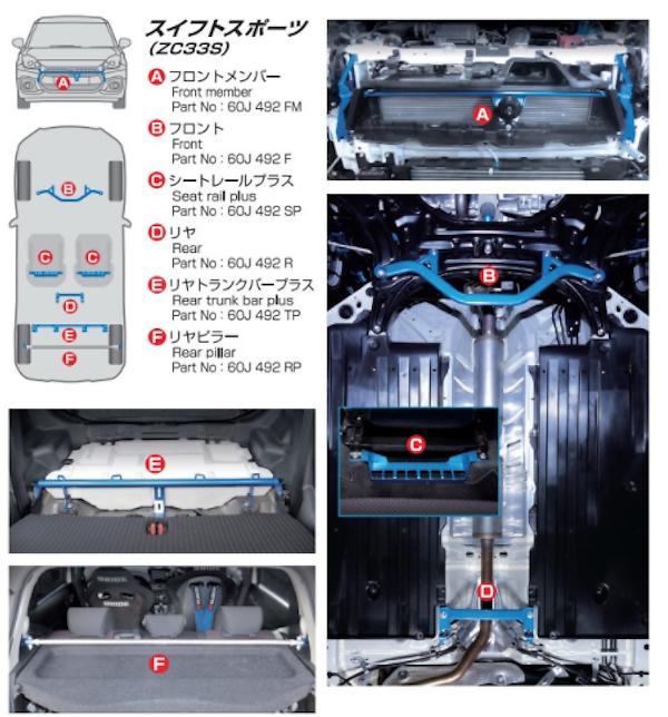 Position: Rear Trunk Bar Plus - 60J 492 TP