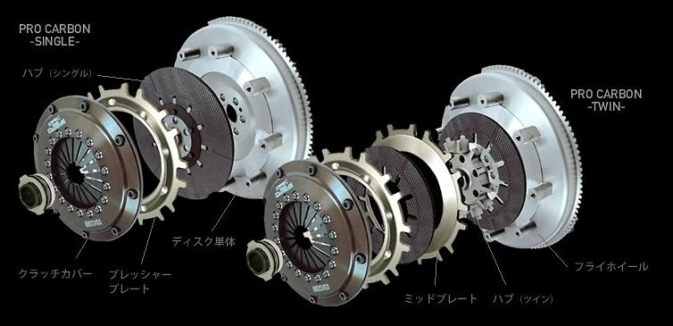 ORC - 309 Series - Pro Carbon Clutch - 300ps