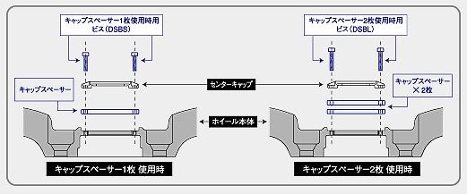 Enkei - Cap Spacer Kit