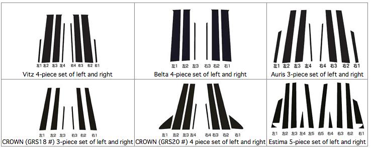 TRD - Carbon Pillar Garnish Set