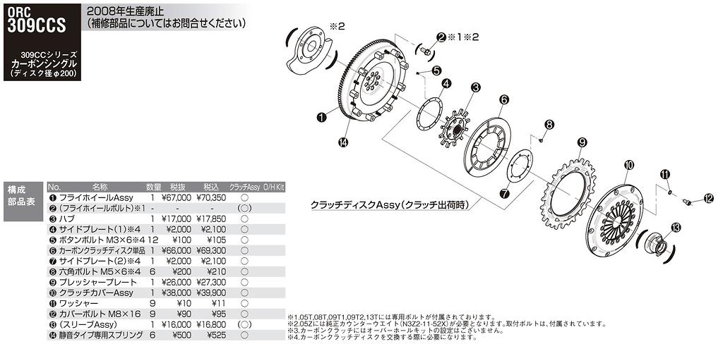 ORC - Replacement Parts - 309CCS