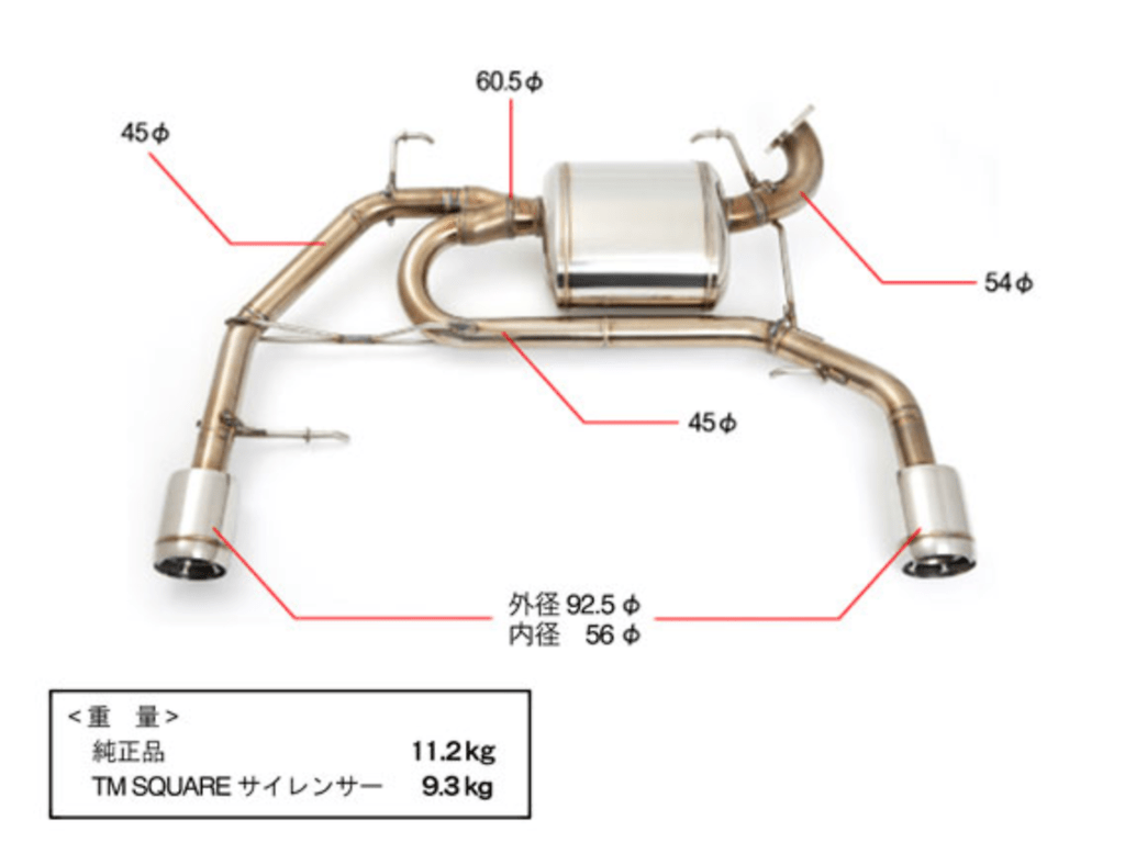 TM Square - Exhaust Muffler Spec 2