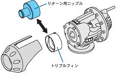HKS - Super SQV 3 - Return Kit