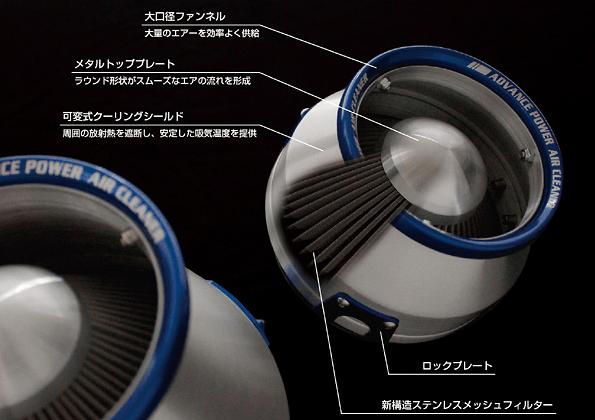 Blitz - Advanced Power Air Cleaner