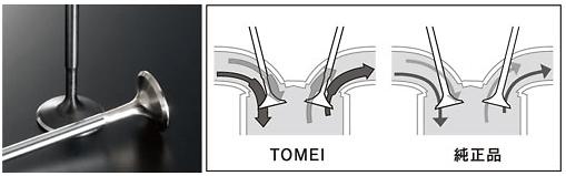 Tomei - Oversize Valves