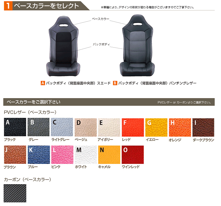 Choose the Main Body Colour and Fabric (Step 1)