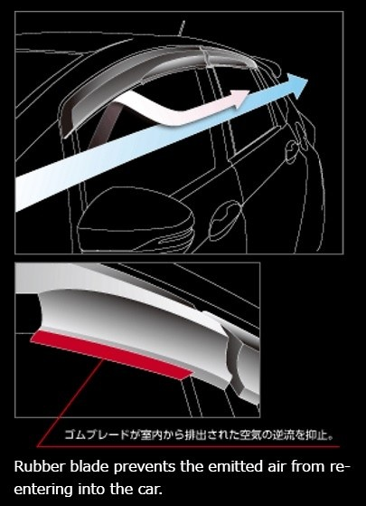 Honda Fit GK3, 4, 5, 6, GP5  Ventilated Visor - 72400-XMK-K0S0