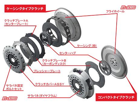Carbon Clutch Service Parts
