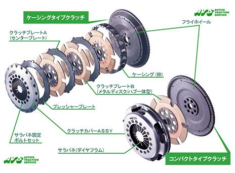 Metal Clutch Service Parts