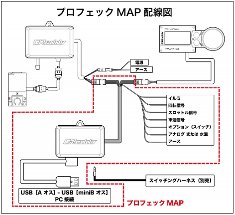 MAP Expansion Unit and USB cable - 15500215