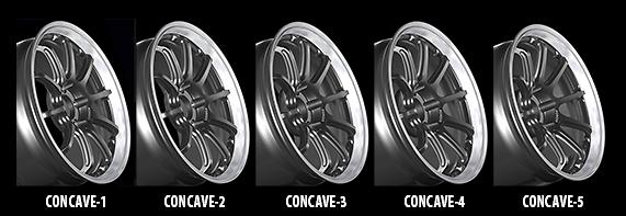Concave Configuration