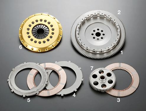 R2C Series Twin Plate