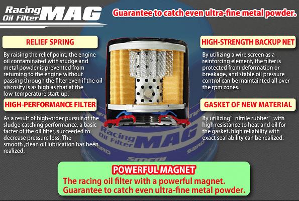 Sard - Racing Oil Filter MAG