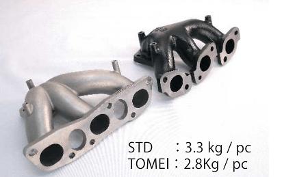 Design: Full Cast - Material: SUS304 - 415003