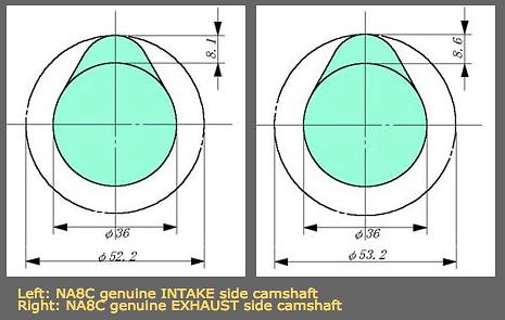 IN Duration: 252deg - EX Duration: 256deg - IN Lift: 9.2mm - EX Lift: 9.5mm - MAR05090601