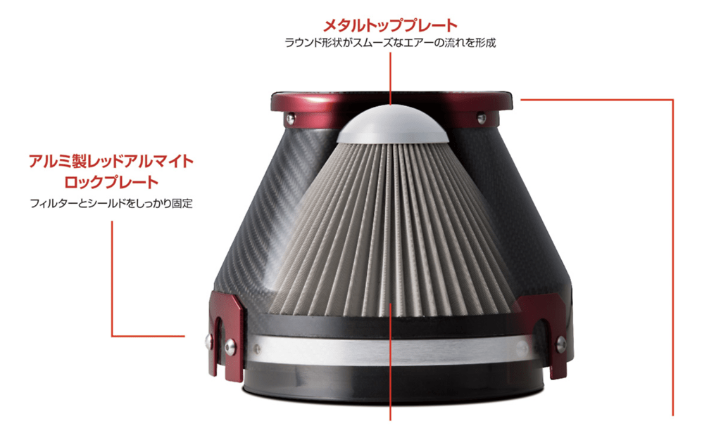 Blitz - Carbon Power Air Cleaner