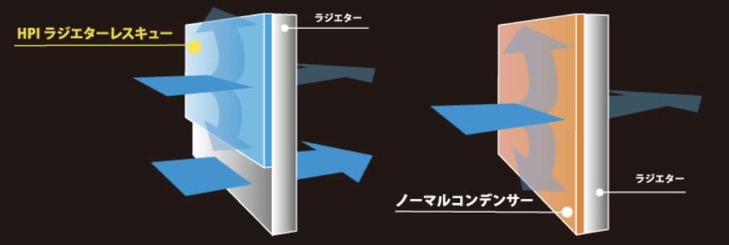 HPI - AC Sports Condenser Radiator Rescue