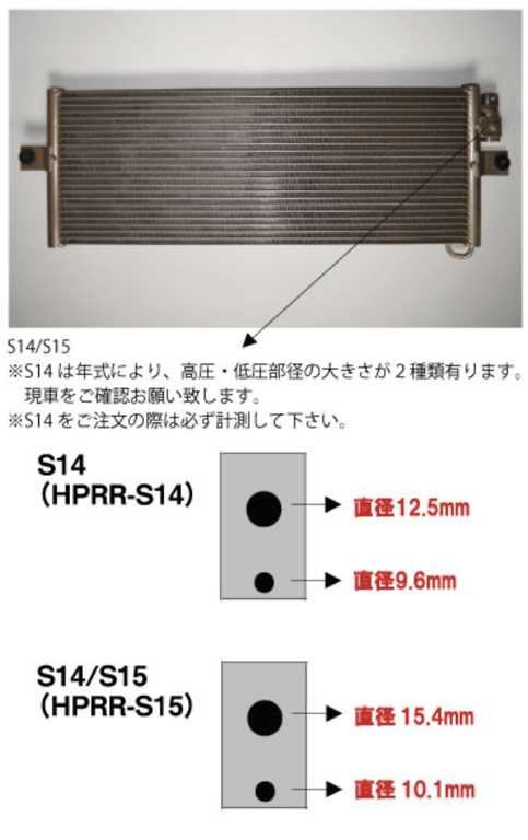 HPRR-S15
