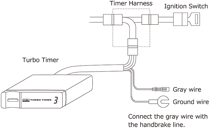Wiring Diagram Turbo Timer