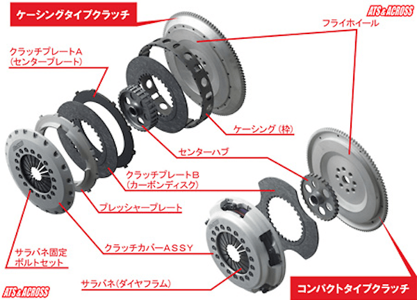 ATS - Carbon Clutch Repair Parts