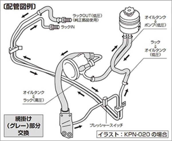 KPN-010
