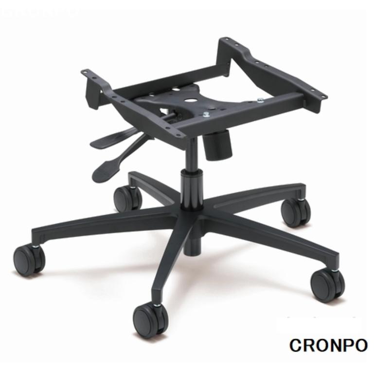 Type RO - CRONPO