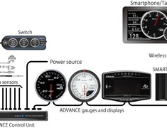 Defi - Smart Adapter