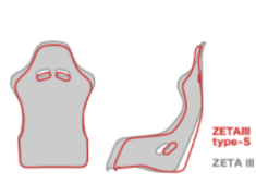 Bride ZETA III Type-S