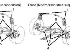 TRD - Suspension Bushes - AE111