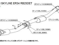 Nissan Skyline ER34 RB25 DET 4 Door N21350