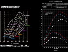 Tomei - EJ Single Scroll ARMS M7760 Turbine Kit for EJ20 & EJ25