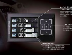 Ark Design - Multi Function Dash