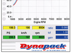 Toda - Big Single Throttle - K20A