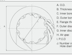 DIXCEL - FCR Brake Rotor